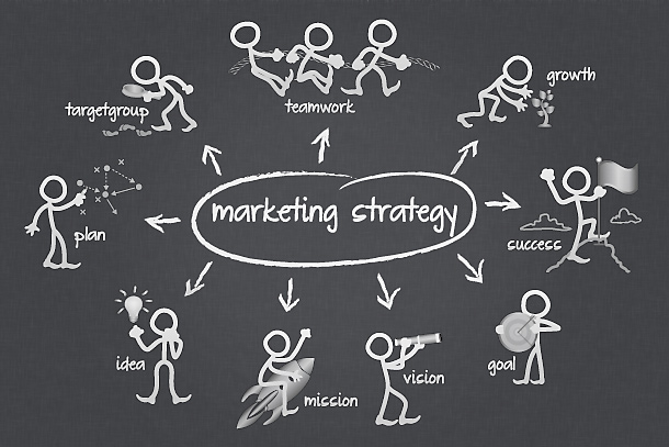 Marketing Strategie ALEXA Marketing